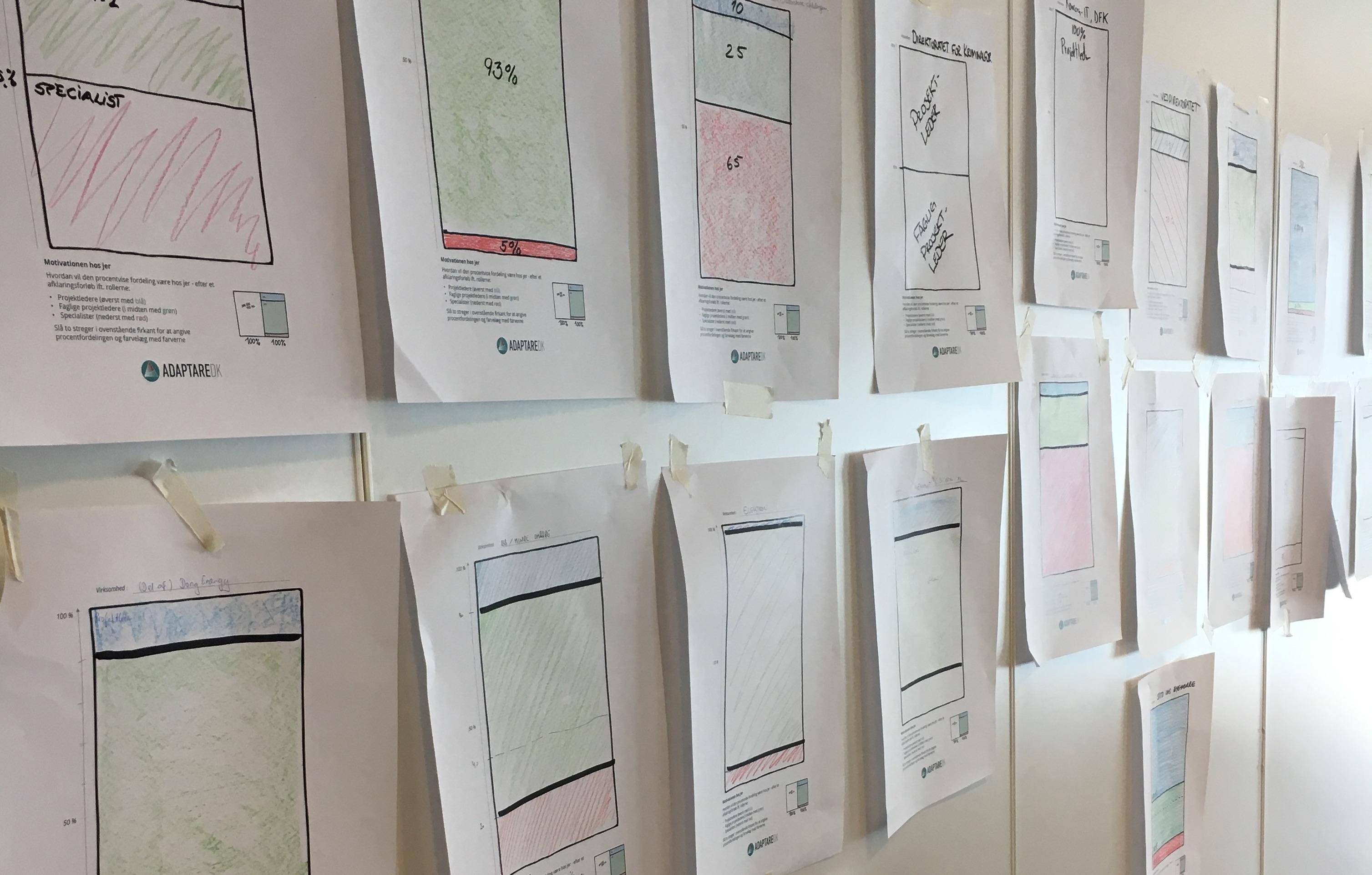 Energinet og deres faglige projektledere