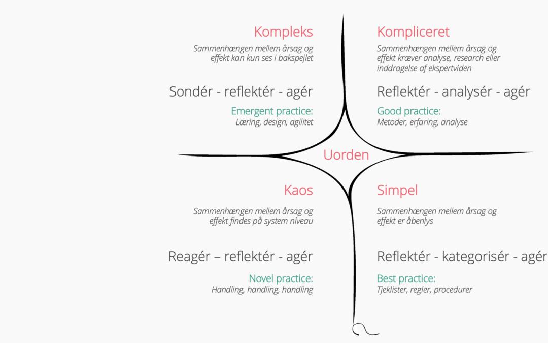 Hvilken projektmetode? Forstå dit projekt med Cynefin Framework
